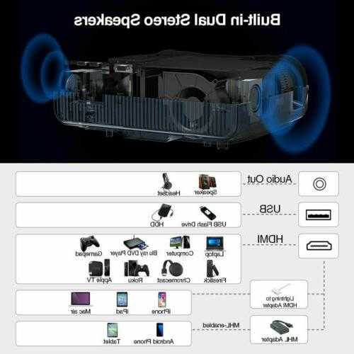 4K 3D WiFi LED Android 6.0 BT 1080P Smart Home Theater