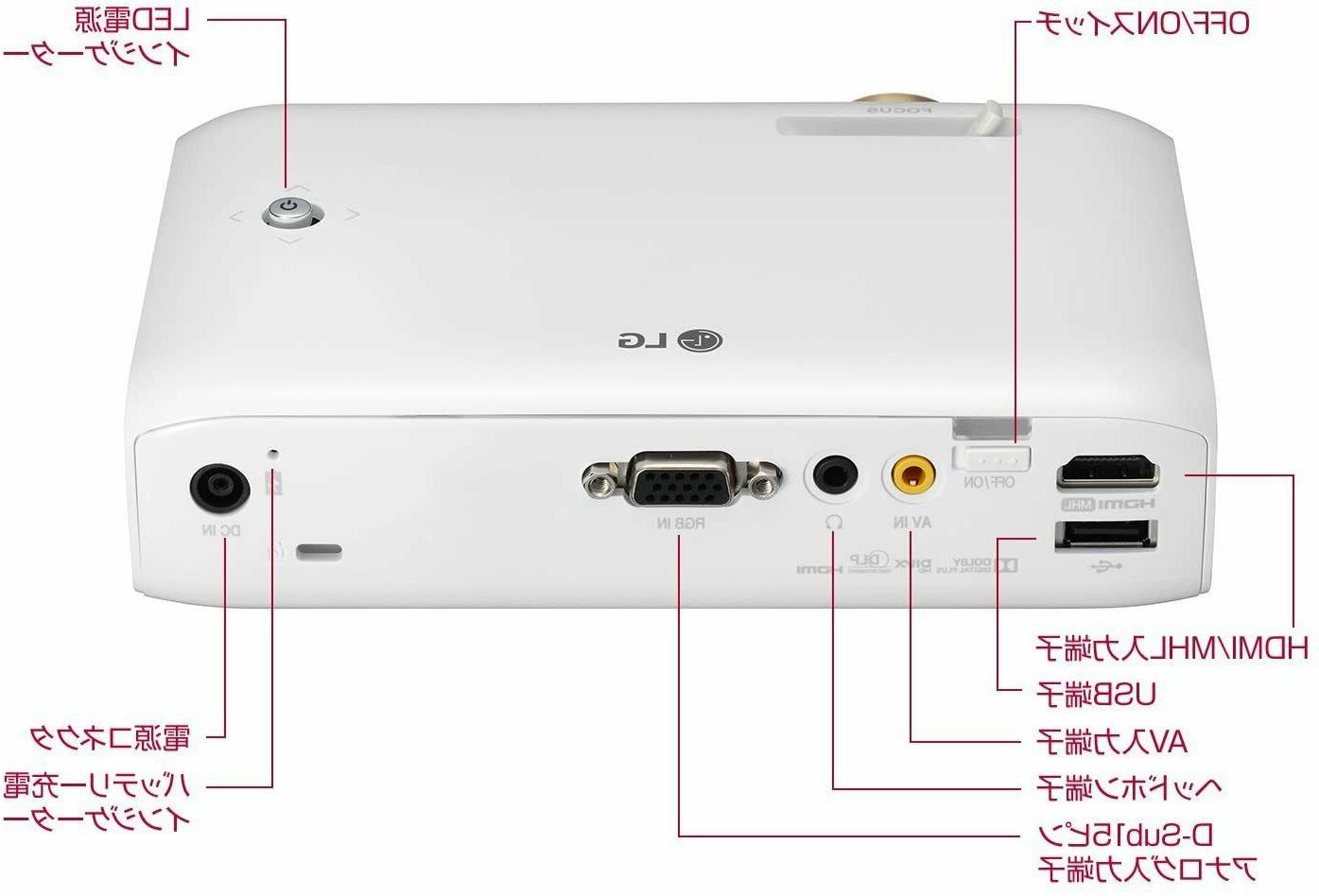 LG LED Portable Projector Life 30000 Hours