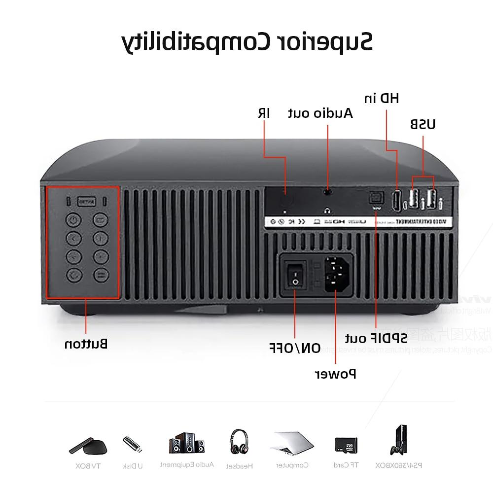 VIVIBright Real Full HD 1080P Android WIFI <font><b>Projector</b></font>, HDMI