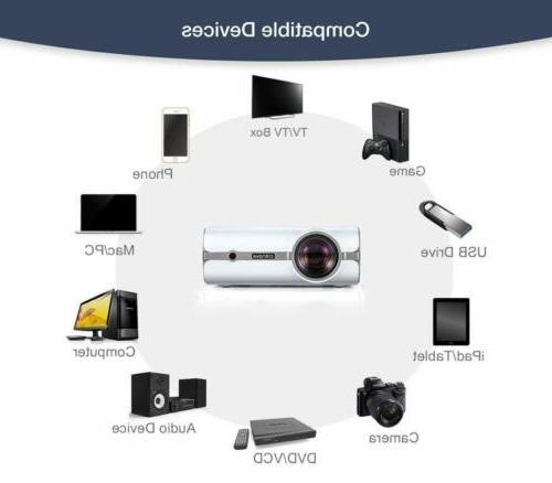 Crenova Projector –2200 Lumens Home/Theater/Outdoor/Video Game